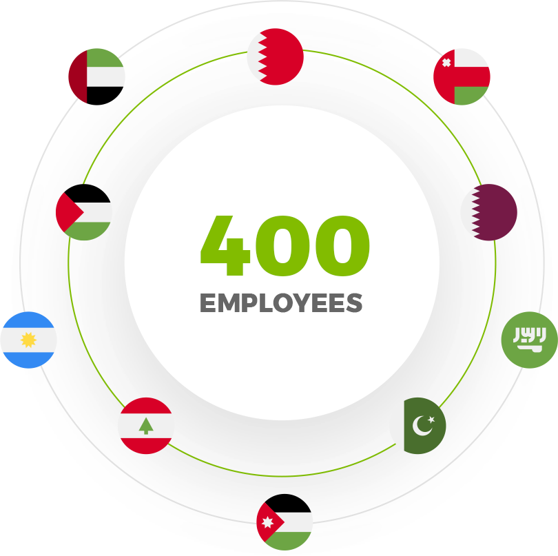 400 Employees